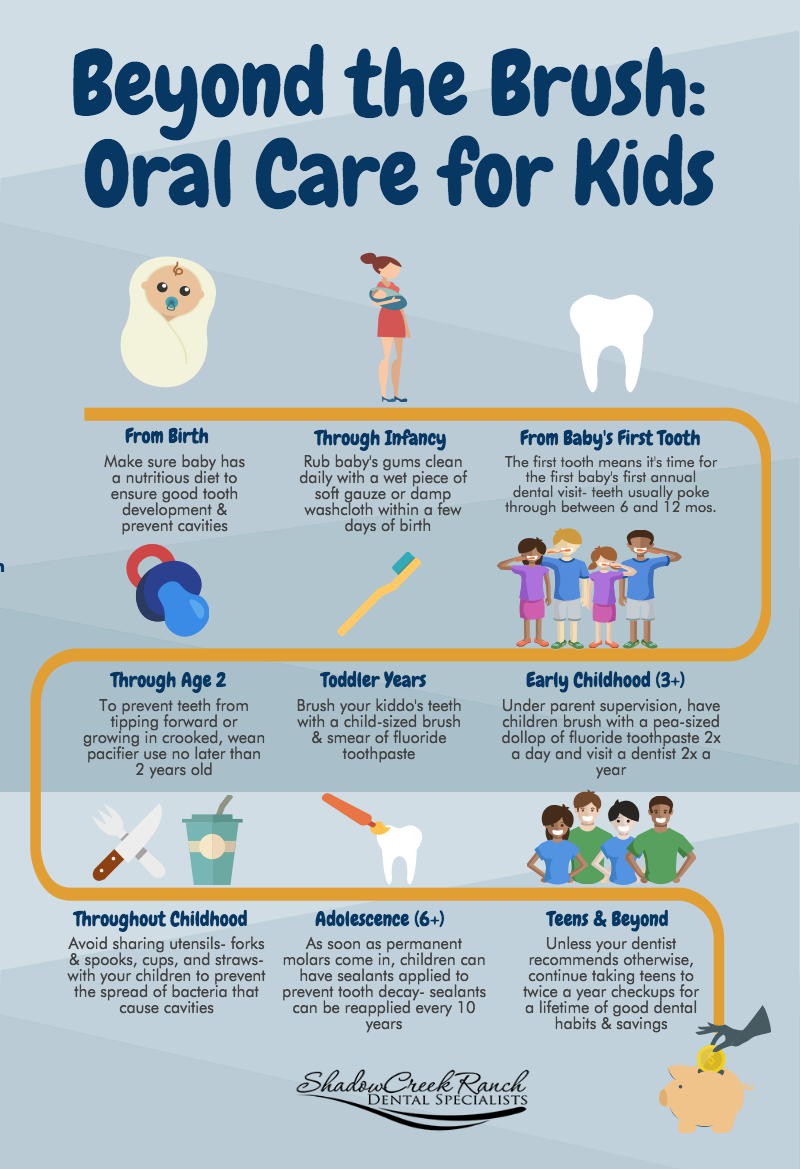 Shadow Creek Ranch Dental Specialists Oral Care for Kids